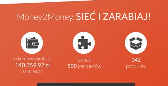 Program partnerski Money.pl a zarobki